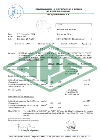Lebensmittel USA Zertifikat