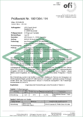 Trinkwasser Österreich Zertifikat